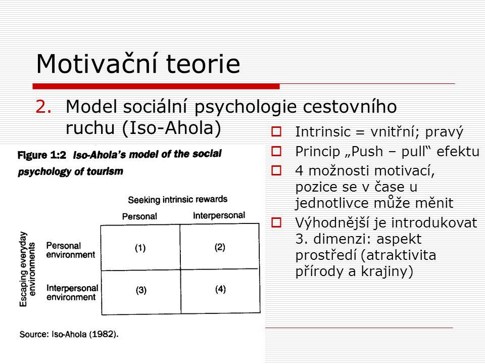 Motivační teorie Model sociální psychologie cestovního ruchu (Iso-Ahola) Intrinsic = vnitřní; pravý.