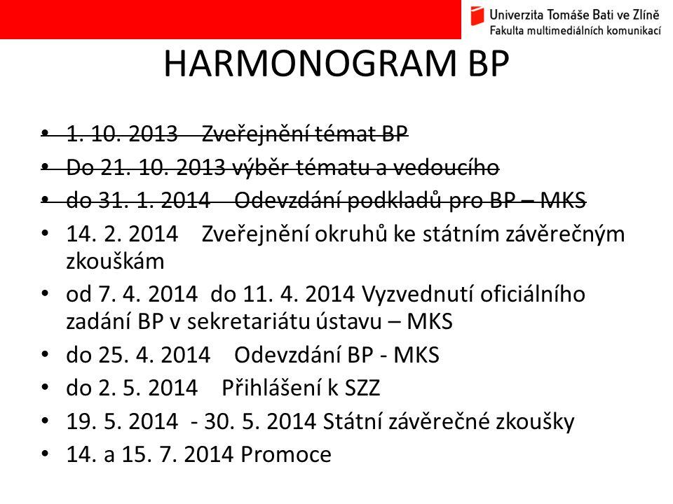 HARMONOGRAM BP 1. 10. 2013 Zveřejnění témat BP
