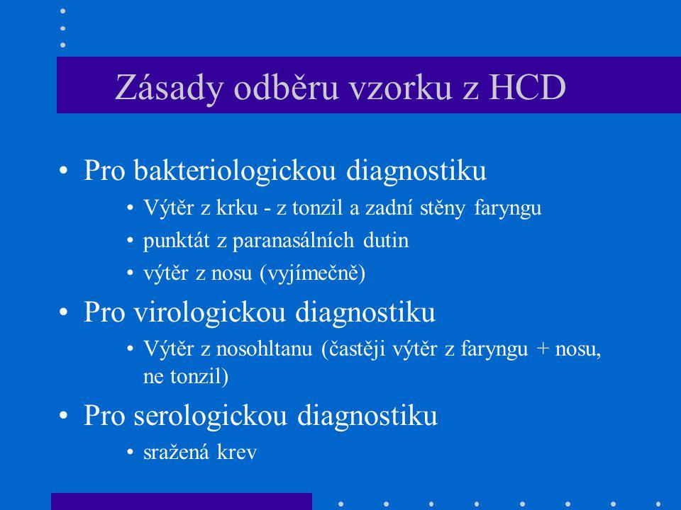 Zásady odběru vzorku z HCD