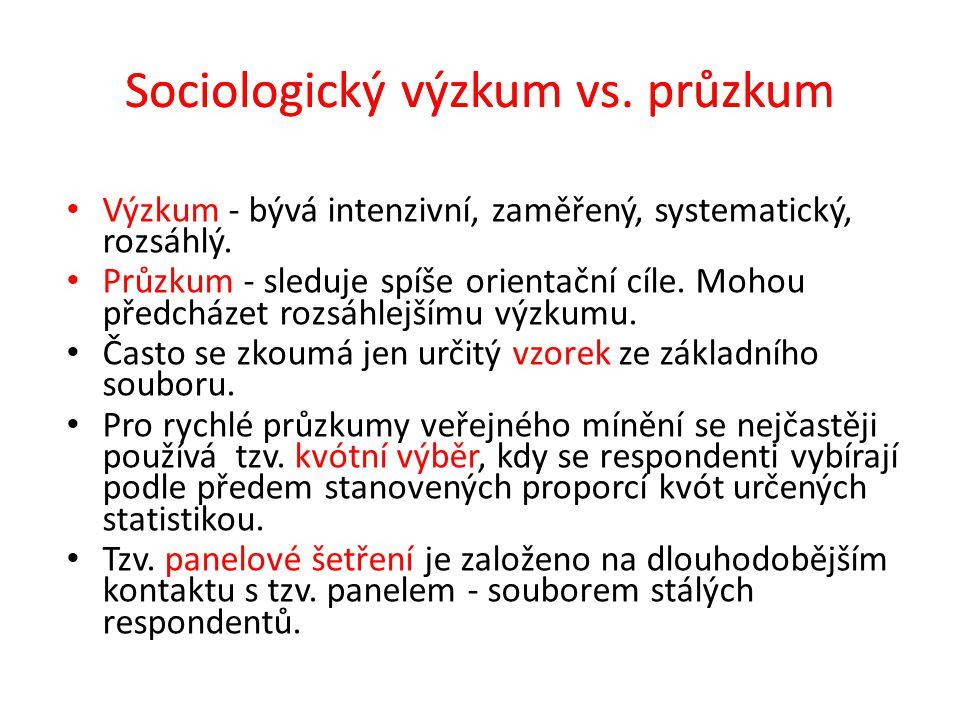 Sociologický výzkum vs. průzkum