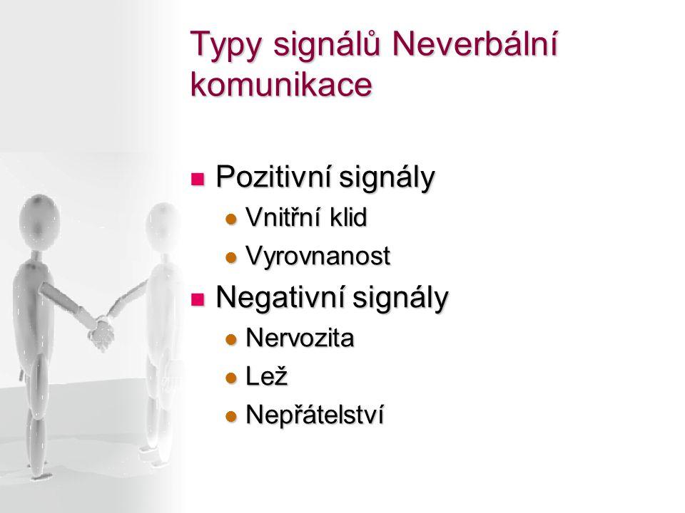 Typy signálů Neverbální komunikace