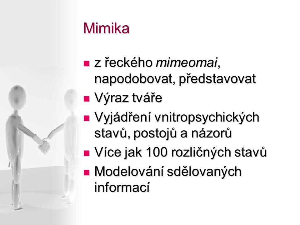 Mimika z řeckého mimeomai, napodobovat, představovat Výraz tváře