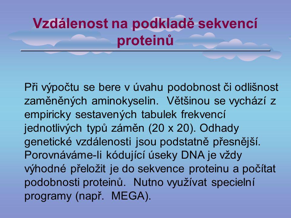 Vzdálenost na podkladě sekvencí proteinů
