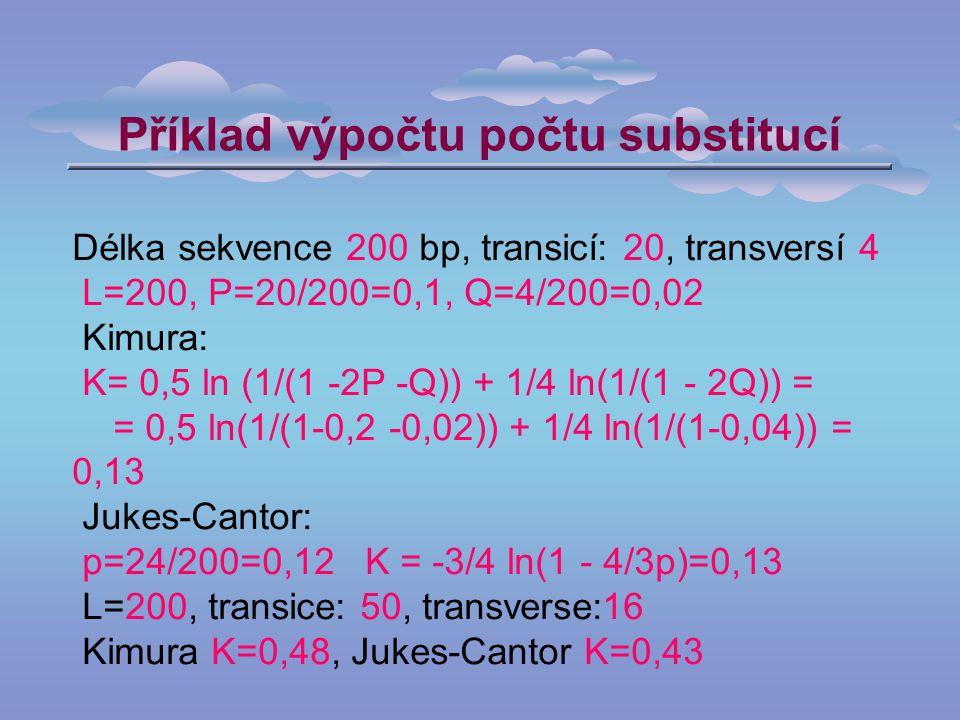 Příklad výpočtu počtu substitucí
