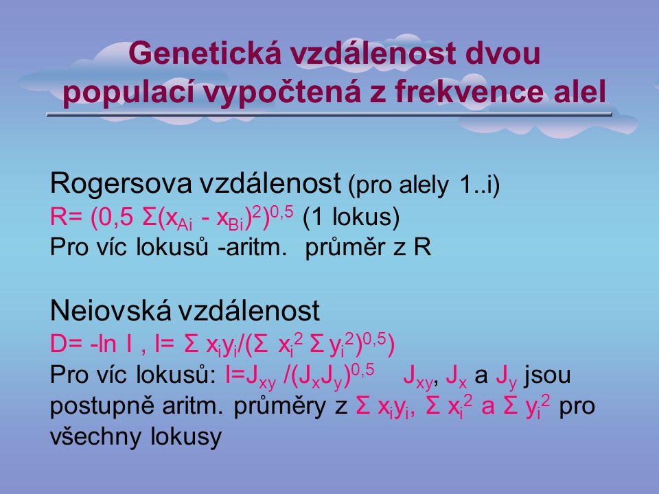 Genetická vzdálenost dvou populací vypočtená z frekvence alel