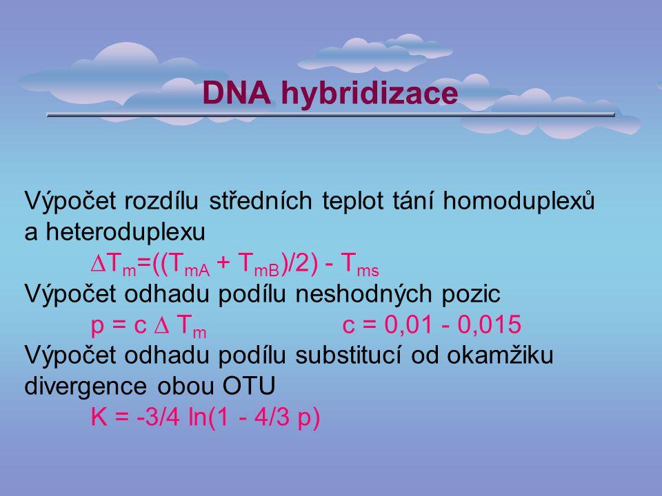 DNA hybridizace Výpočet rozdílu středních teplot tání homoduplexů a heteroduplexu. ∆Tm=((TmA + TmB)/2) - Tms.