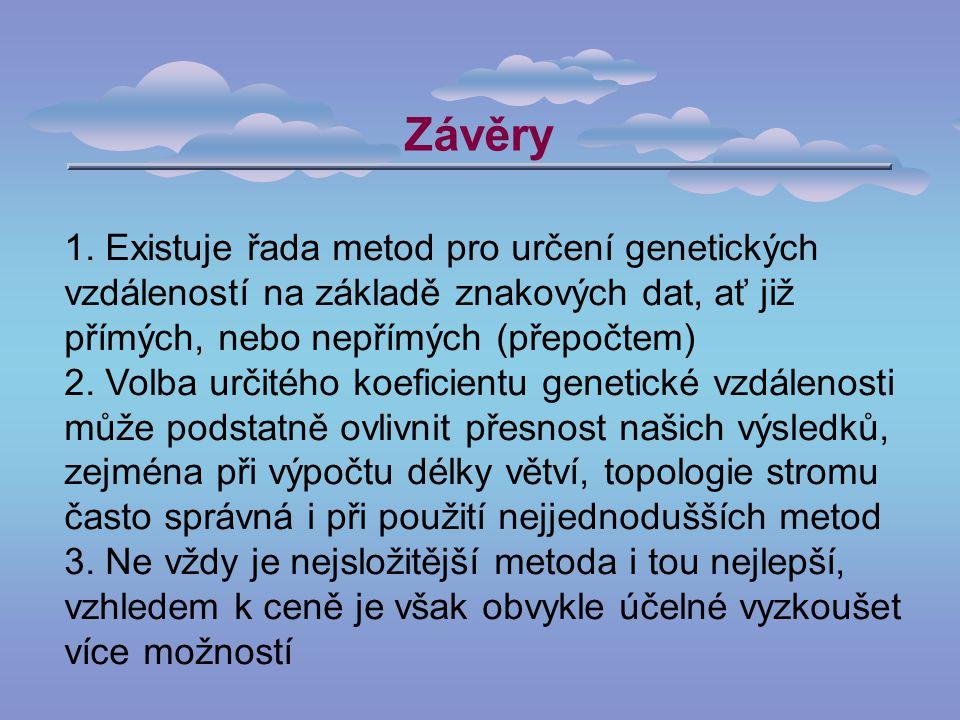 Závěry 1. Existuje řada metod pro určení genetických vzdáleností na základě znakových dat, ať již přímých, nebo nepřímých (přepočtem)