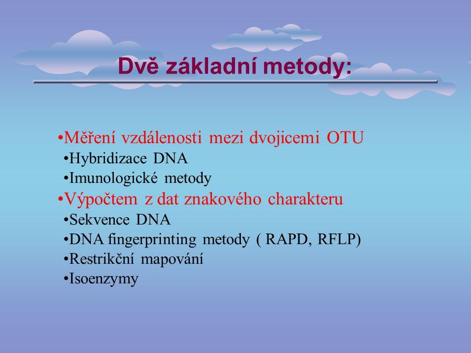 Dvě základní metody: Měření vzdálenosti mezi dvojicemi OTU