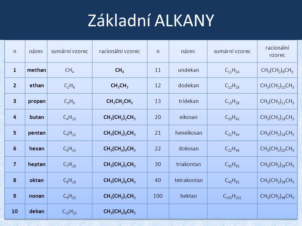 Základní ALKANY n název sumární vzorec racionální vzorec 1 methan CH4