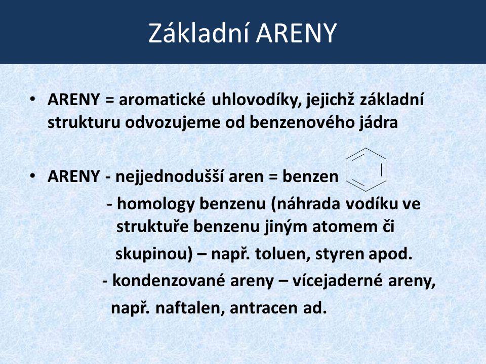 Základní ARENY ARENY = aromatické uhlovodíky, jejichž základní strukturu odvozujeme od benzenového jádra.