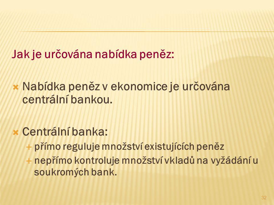 Jak je určována nabídka peněz: