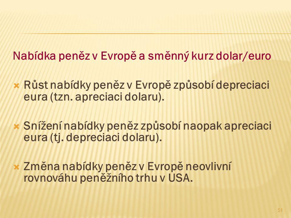 Nabídka peněz v Evropě a směnný kurz dolar/euro
