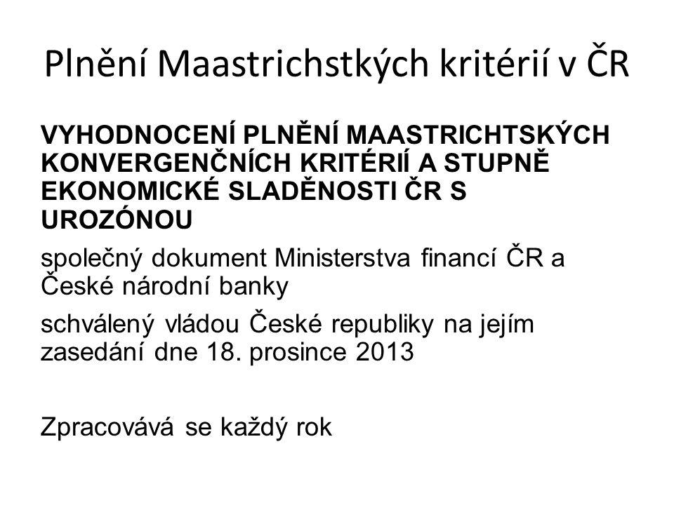 Plnění Maastrichstkých kritérií v ČR