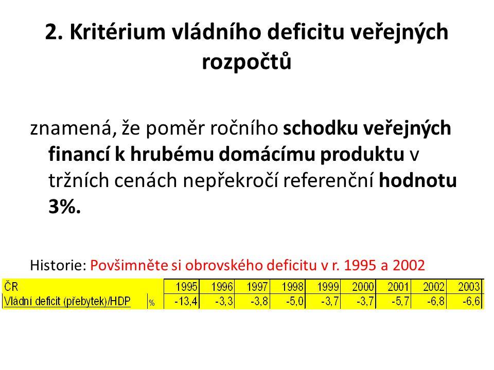 2. Kritérium vládního deficitu veřejných rozpočtů