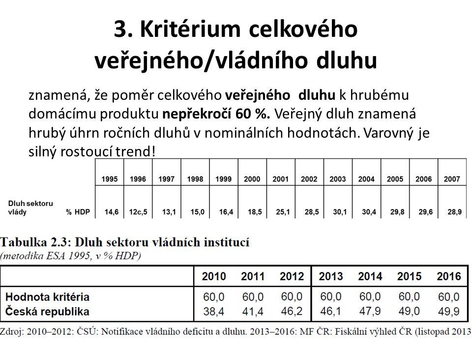 3. Kritérium celkového veřejného/vládního dluhu