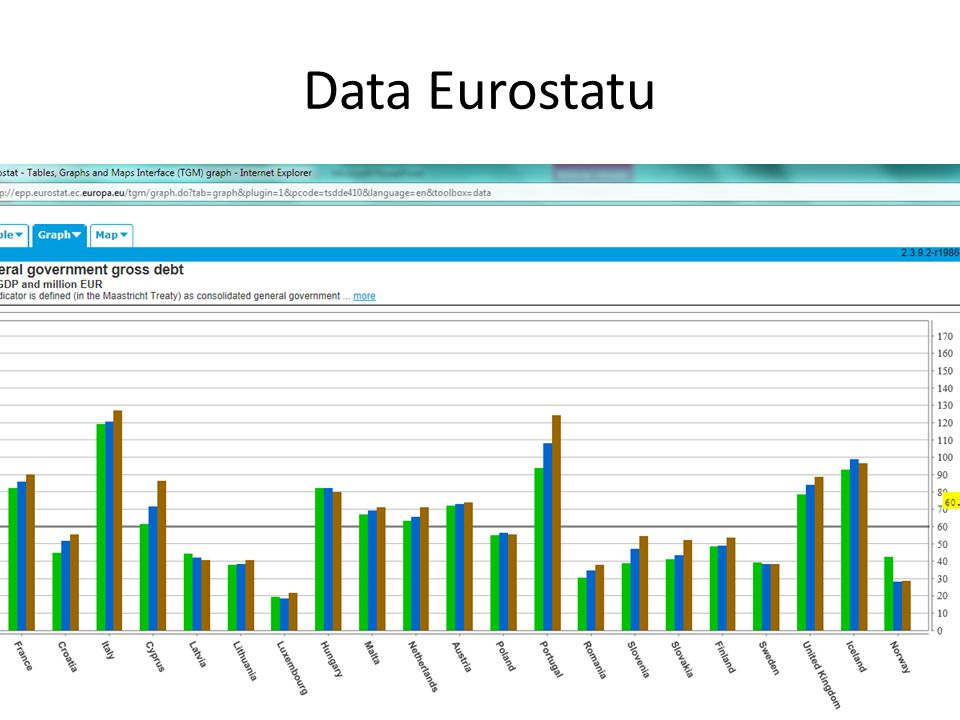 Data Eurostatu http://epp.eurostat.ec.europa.eu/portal/page/portal/government_finance_statistics/data/main_tables.