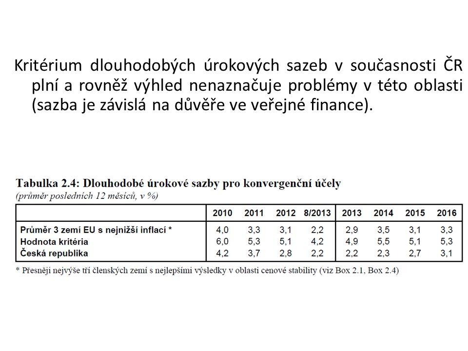 Kritérium dlouhodobých úrokových sazeb v současnosti ČR plní a rovněž výhled nenaznačuje problémy v této oblasti (sazba je závislá na důvěře ve veřejné finance).