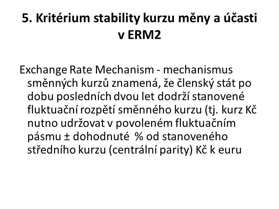 5. Kritérium stability kurzu měny a účasti v ERM2