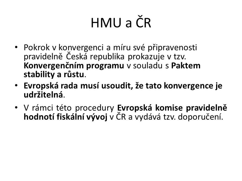 HMU a ČR