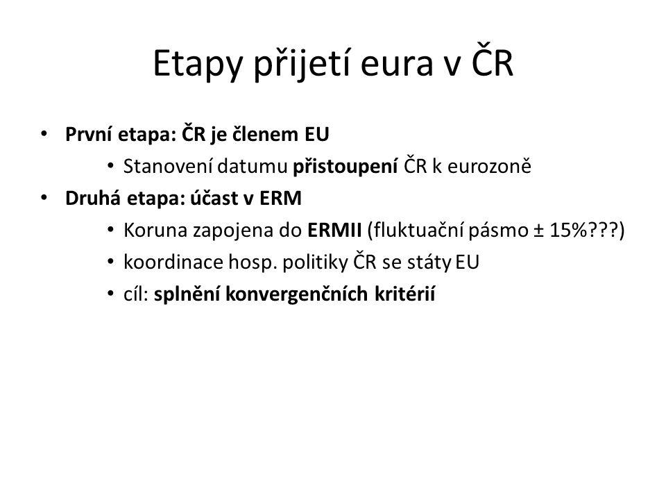 Etapy přijetí eura v ČR První etapa: ČR je členem EU