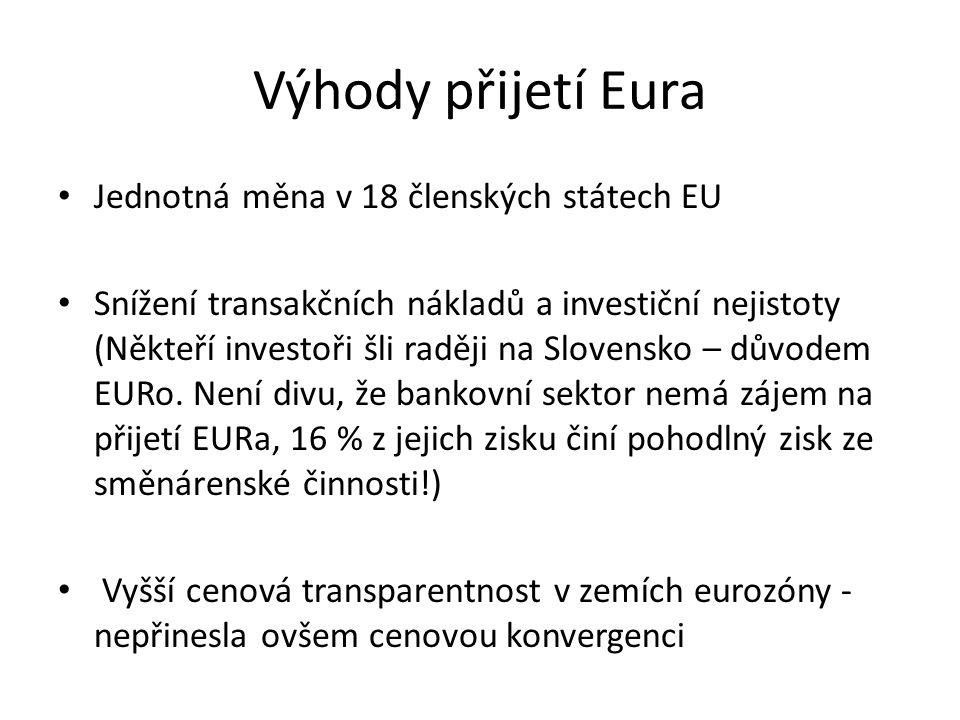Výhody přijetí Eura Jednotná měna v 18 členských státech EU