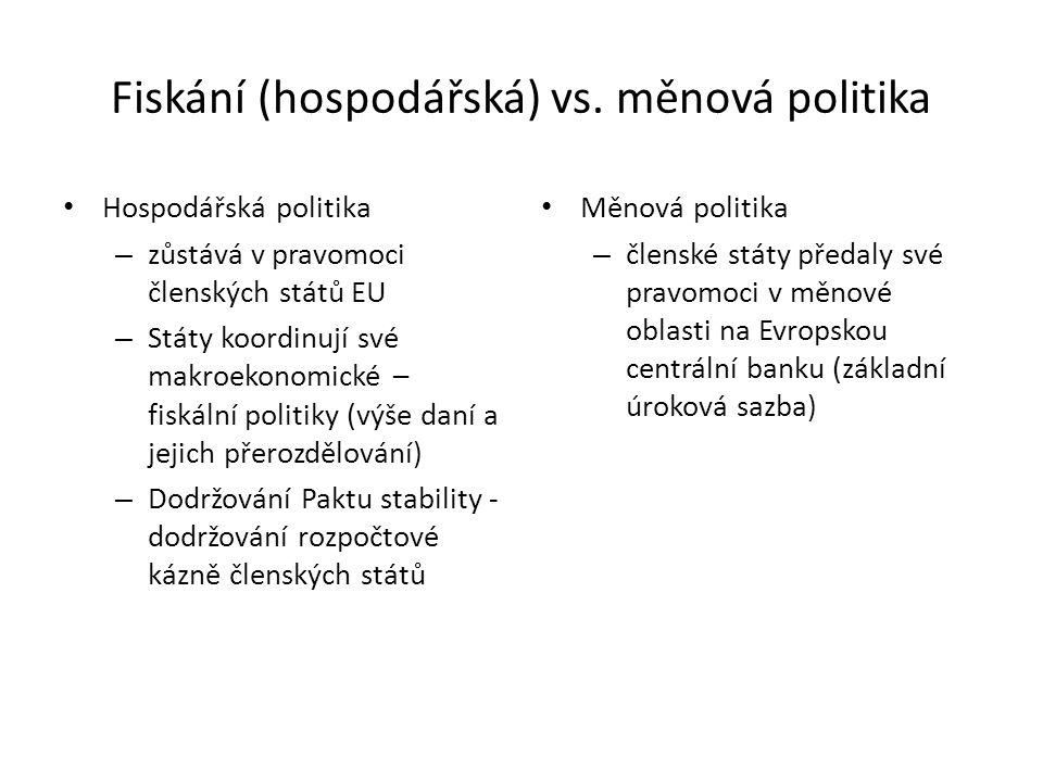 Fiskání (hospodářská) vs. měnová politika