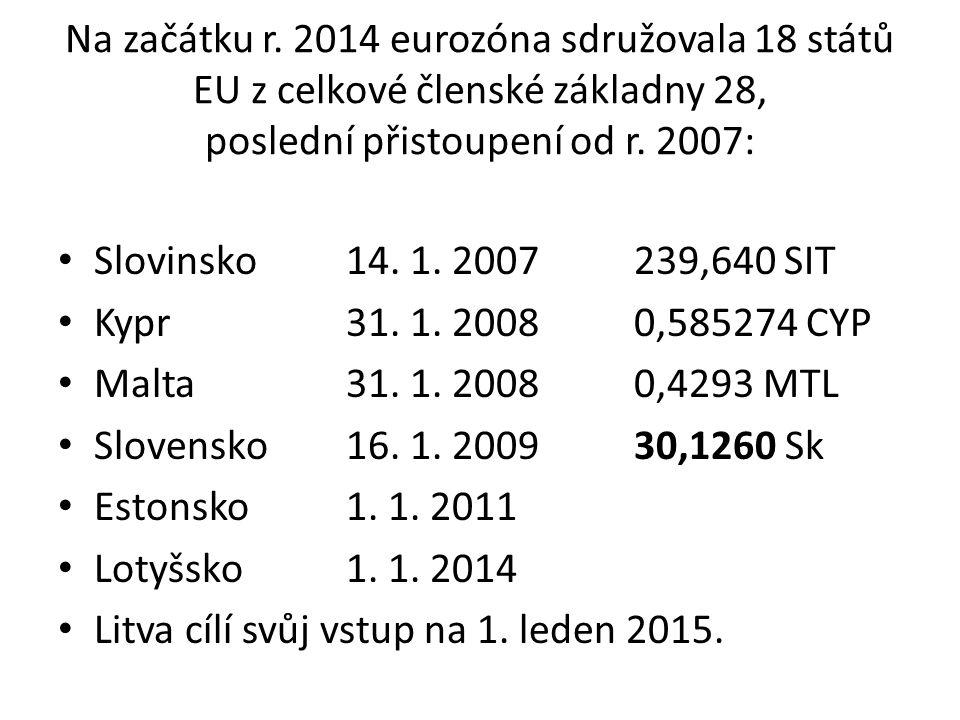 Na začátku r. 2014 eurozóna sdružovala 18 států EU z celkové členské základny 28, poslední přistoupení od r. 2007:
