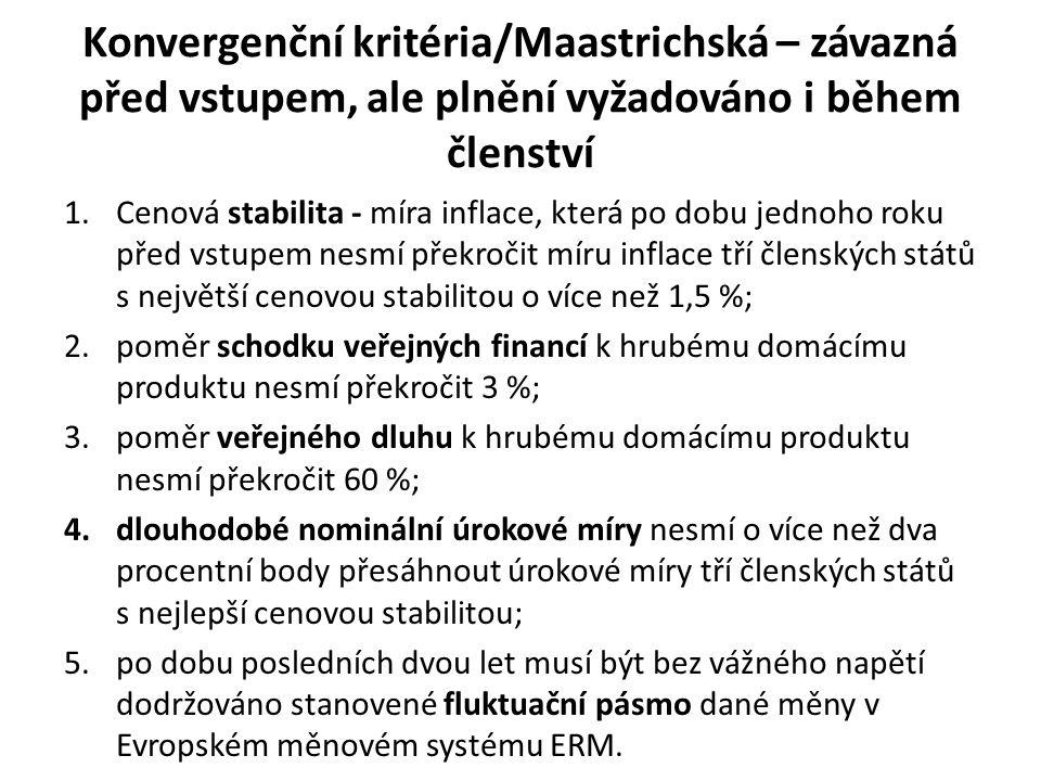 Konvergenční kritéria/Maastrichská – závazná před vstupem, ale plnění vyžadováno i během členství