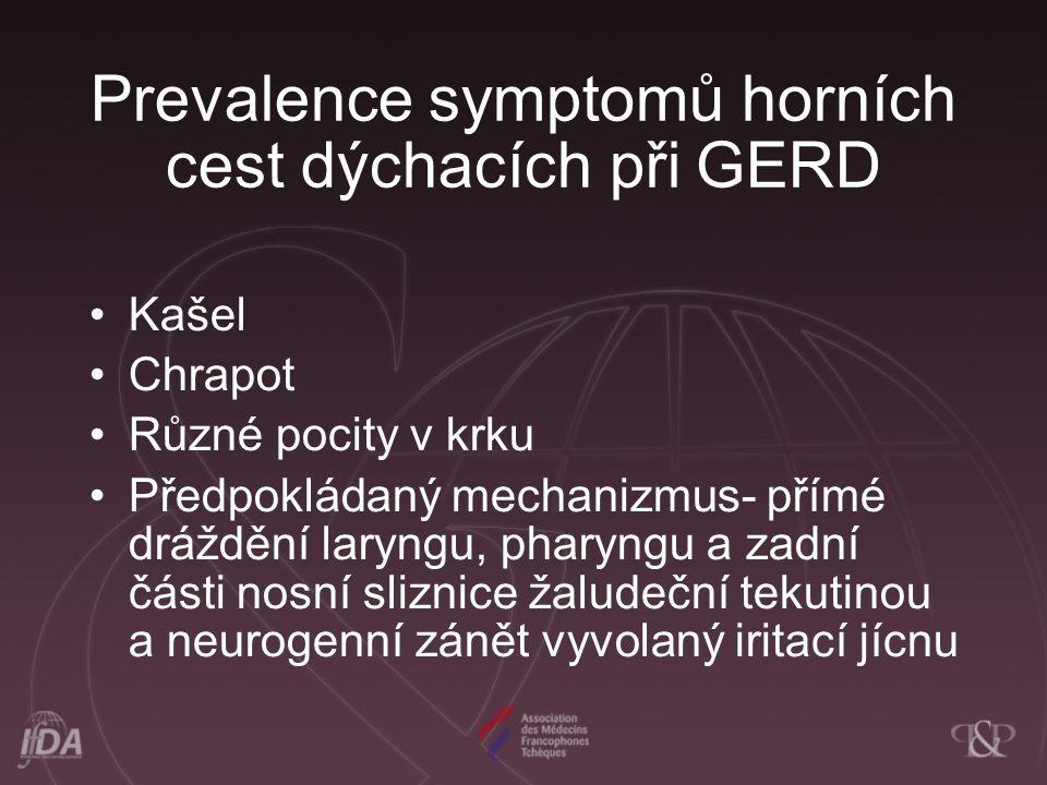 Prevalence symptomů horních cest dýchacích při GERD