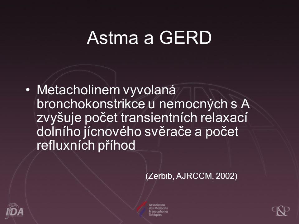 Astma a GERD