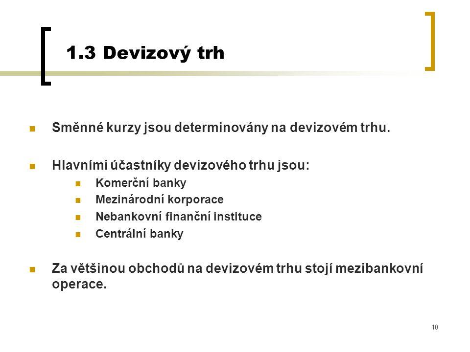 1.3 Devizový trh Směnné kurzy jsou determinovány na devizovém trhu.