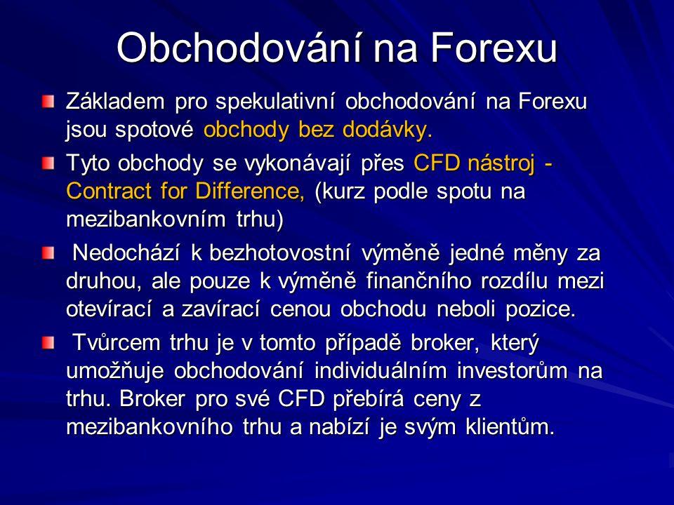 Obchodování na Forexu Základem pro spekulativní obchodování na Forexu jsou spotové obchody bez dodávky.