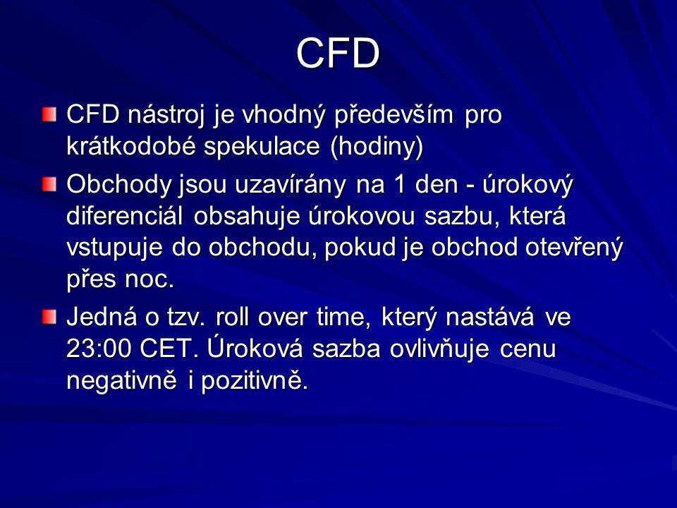 CFD CFD nástroj je vhodný především pro krátkodobé spekulace (hodiny)
