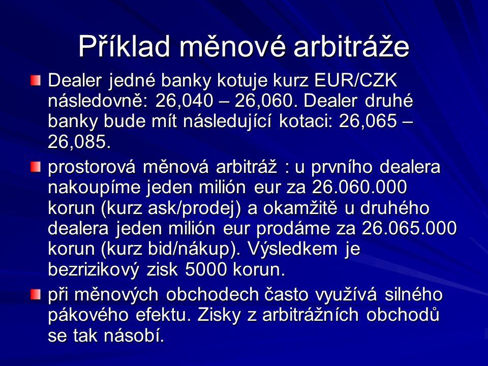Příklad měnové arbitráže