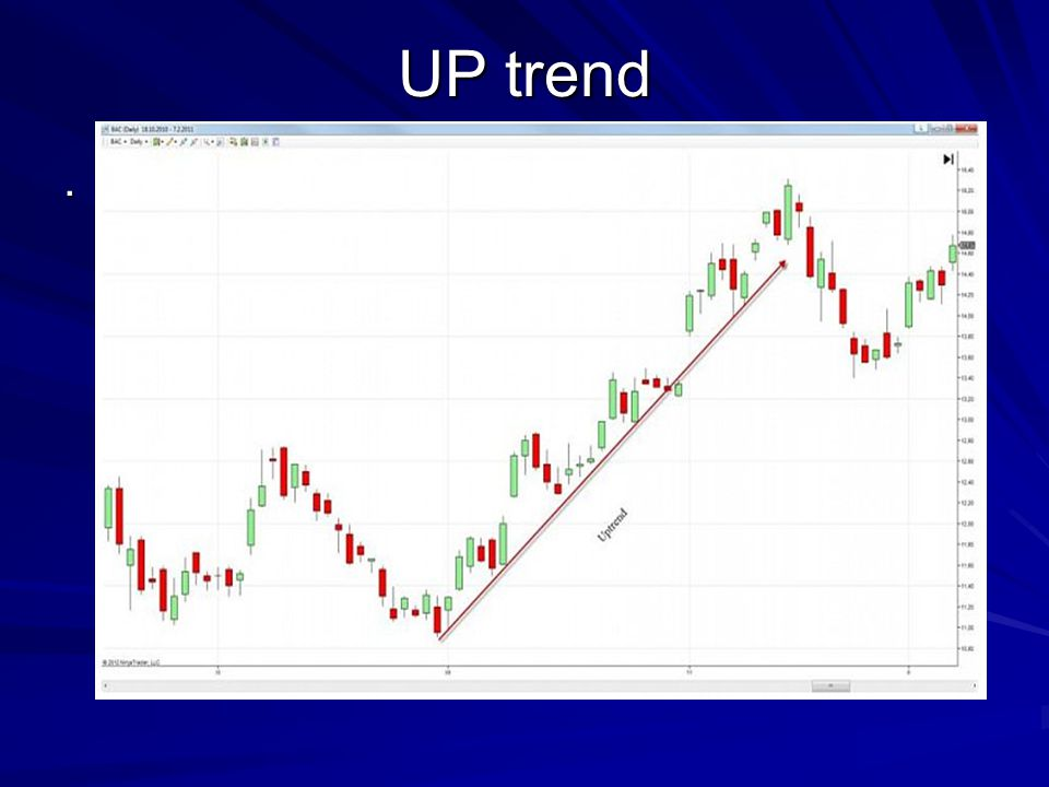 UP trend .