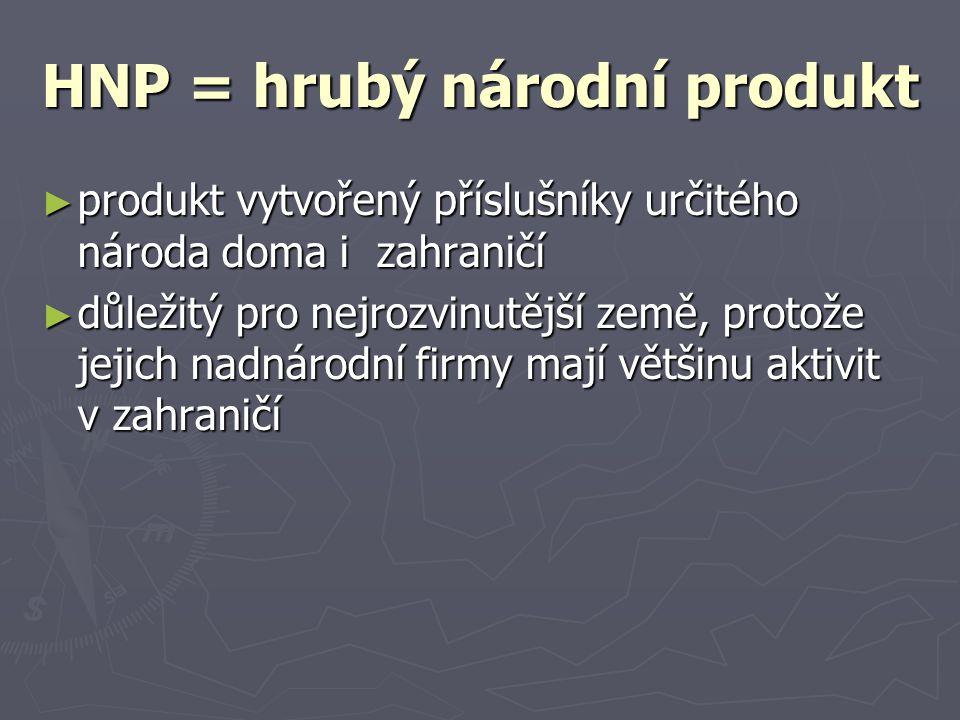 HNP = hrubý národní produkt