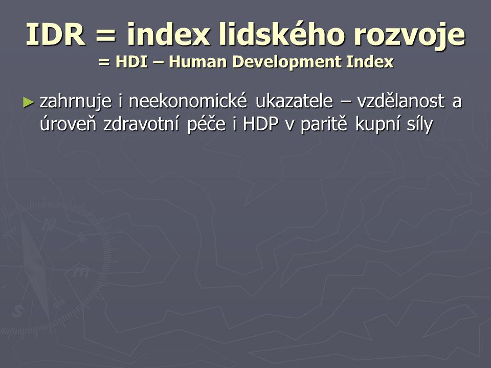 IDR = index lidského rozvoje = HDI – Human Development Index
