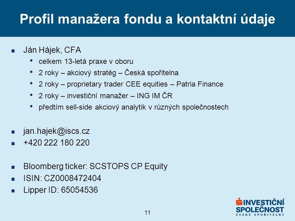 Profil manažera fondu a kontaktní údaje