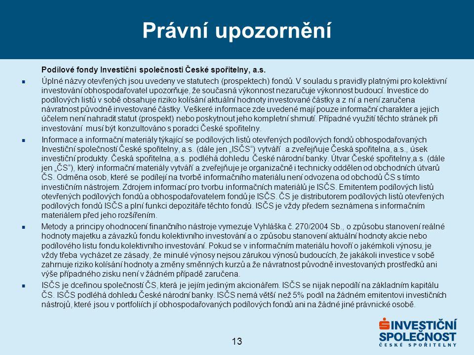 Právní upozornění Podílové fondy Investiční společnosti České spořitelny, a.s.