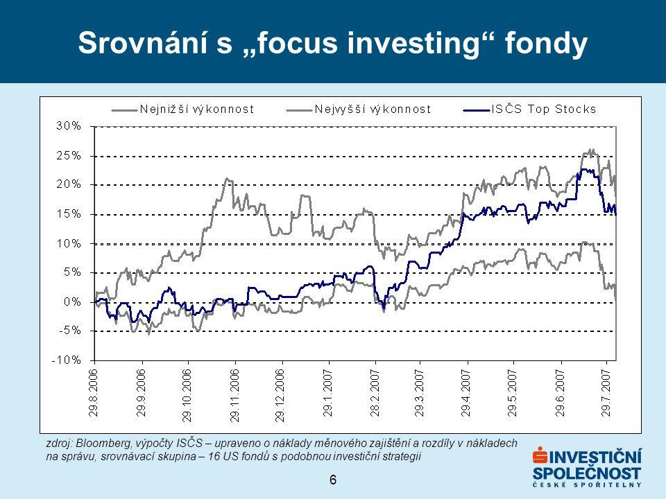 """Srovnání s """"focus investing fondy"""