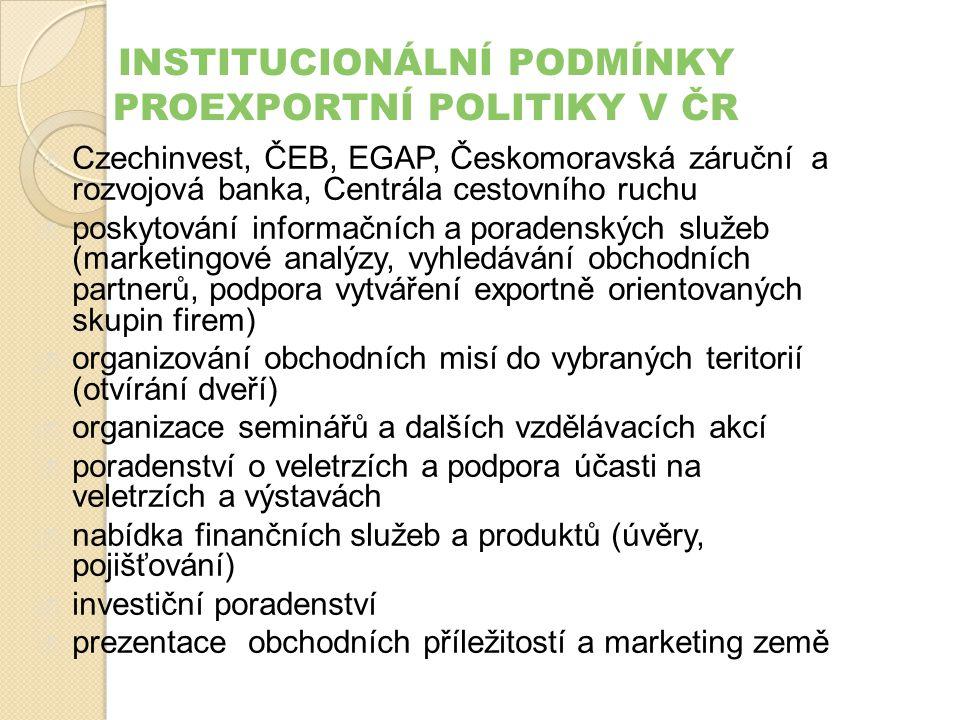 INSTITUCIONÁLNÍ PODMÍNKY PROEXPORTNÍ POLITIKY V ČR