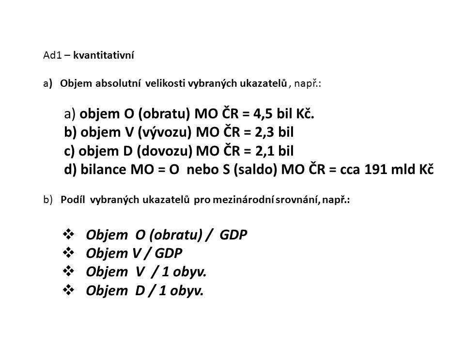 a) objem O (obratu) MO ČR = 4,5 bil Kč.