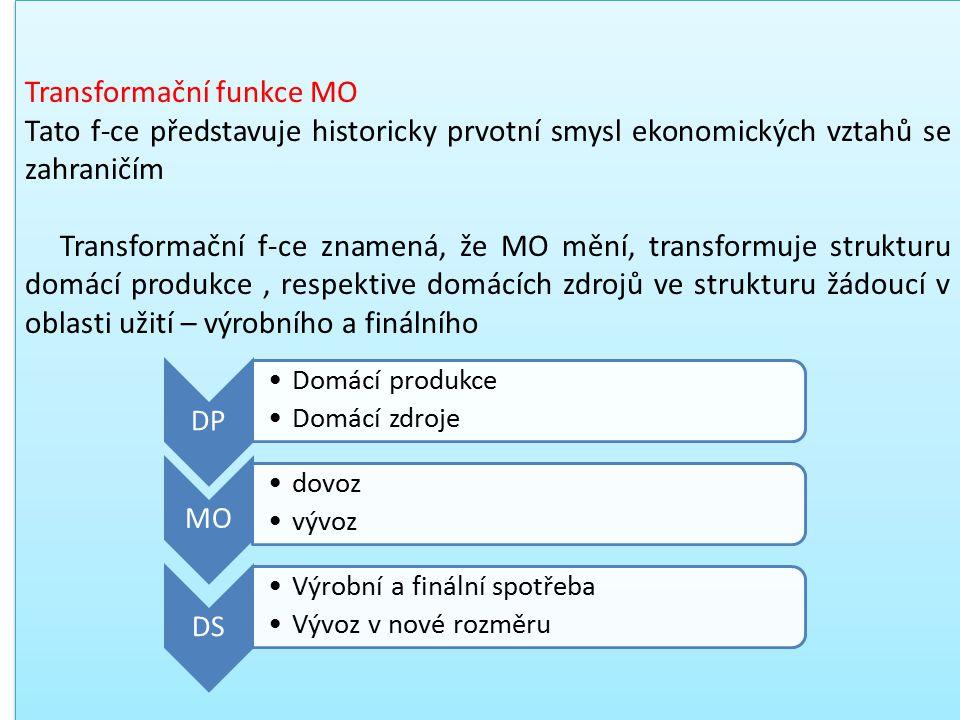 Transformační funkce MO