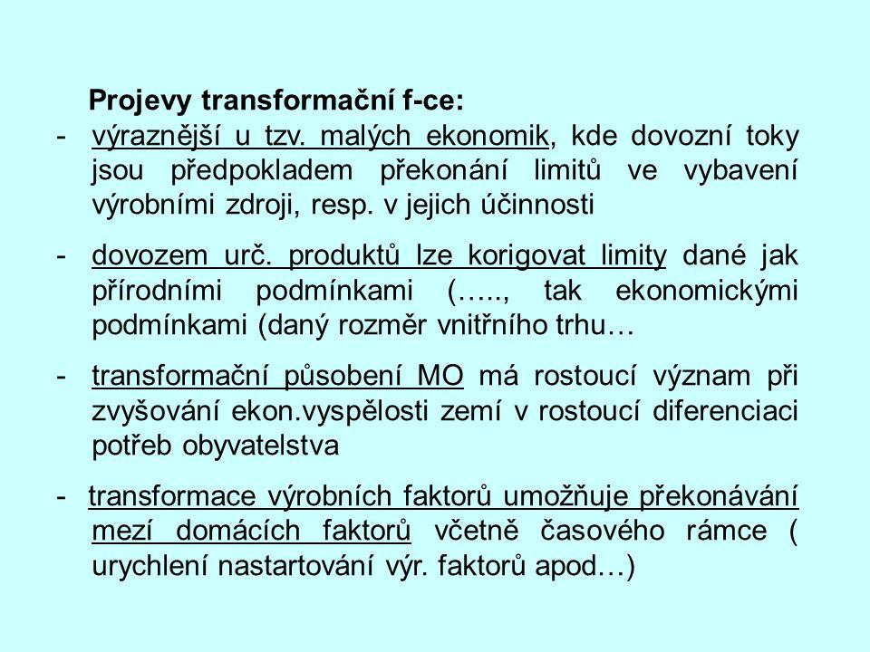 Projevy transformační f-ce: