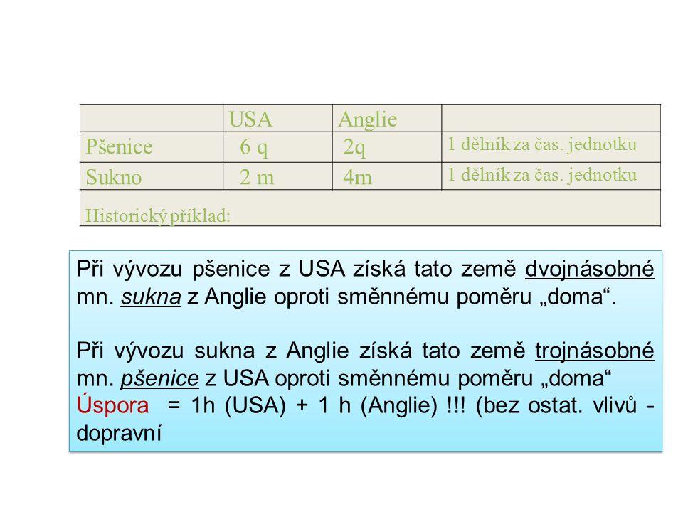 Úspora = 1h (USA) + 1 h (Anglie) !!! (bez ostat. vlivů - dopravní