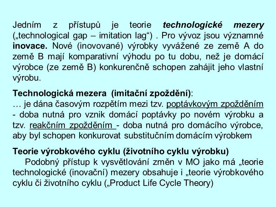 """Jedním z přístupů je teorie technologické mezery (""""technological gap – imitation lag ) . Pro vývoz jsou významné inovace. Nové (inovované) výrobky vyvážené ze země A do země B mají komparativní výhodu po tu dobu, než je domácí výrobce (ze země B) konkurenčně schopen zahájit jeho vlastní výrobu."""