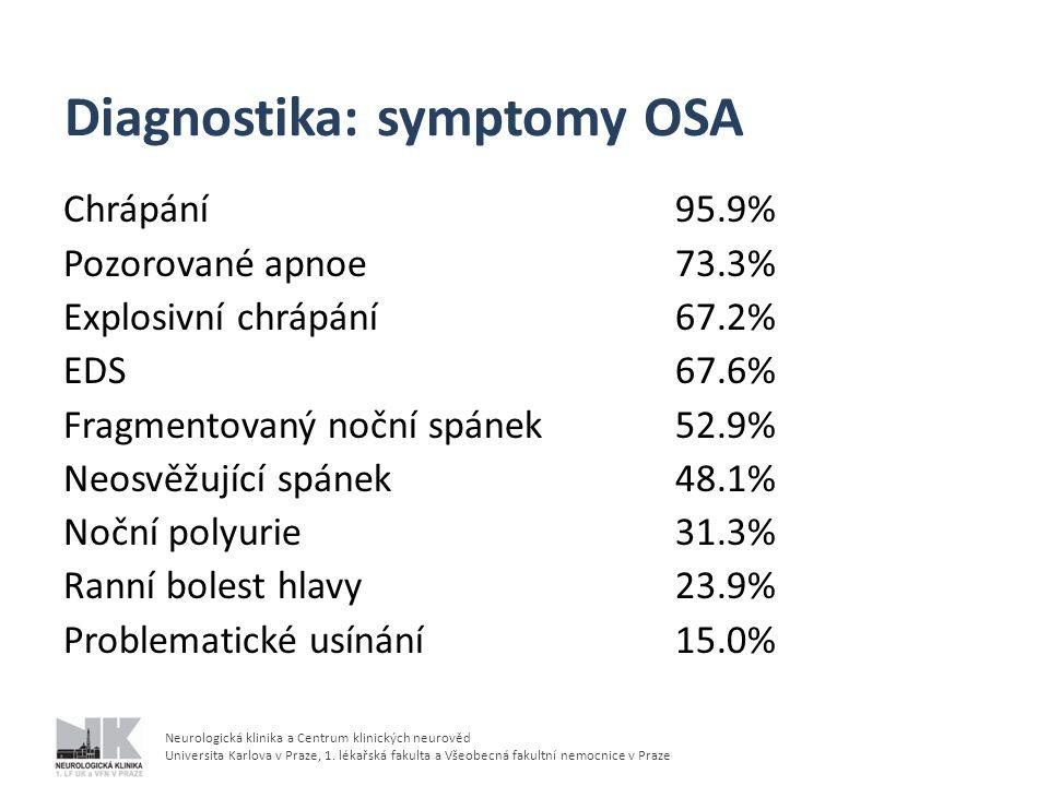 Diagnostika: symptomy OSA