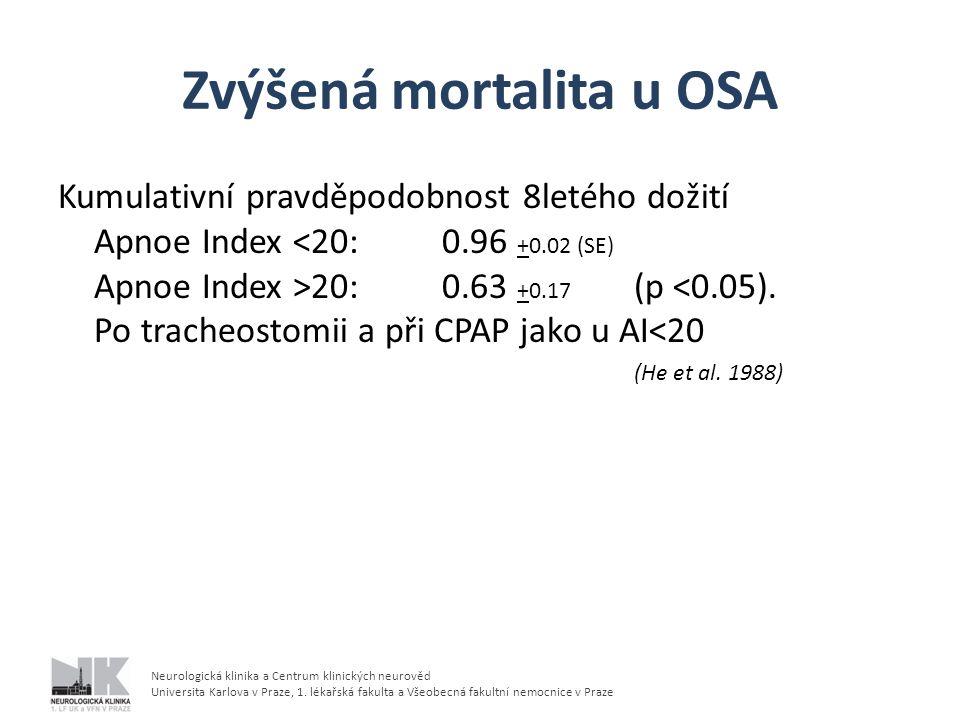 Zvýšená mortalita u OSA