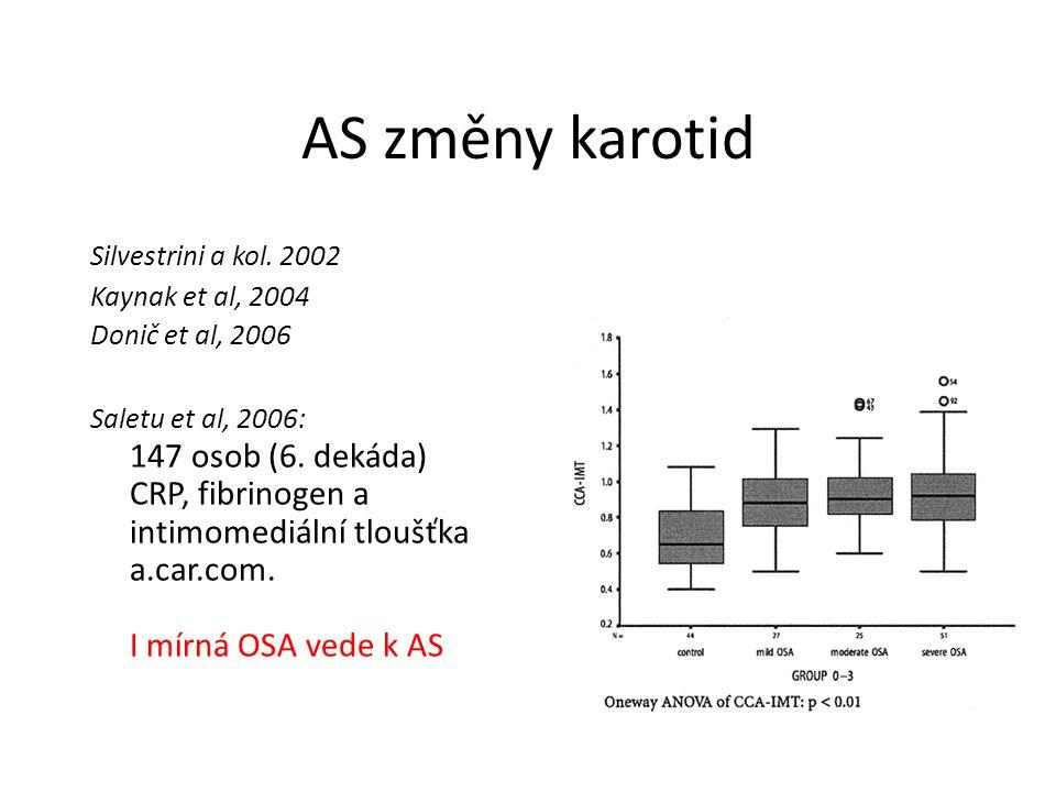 AS změny karotid Silvestrini a kol. 2002 Kaynak et al, 2004