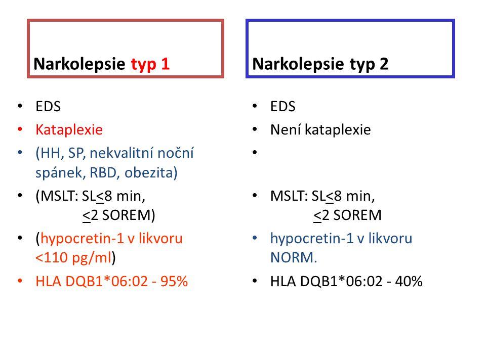 Narkolepsie typ 1 Narkolepsie typ 2 EDS Kataplexie